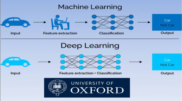 Free Deep Natural Language Processing Course - Oxford